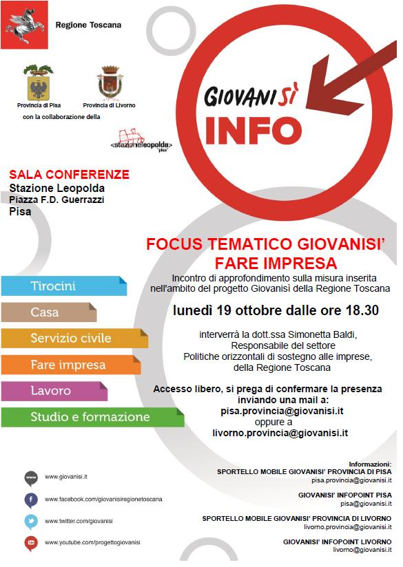 Focus tematico GIOVANISI' - Fare Impresa